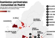 Photo of Este lunes comienzan las restricciones en 32 zonas básicas de salud de 12 localidades de Madrid, incluida la capital
