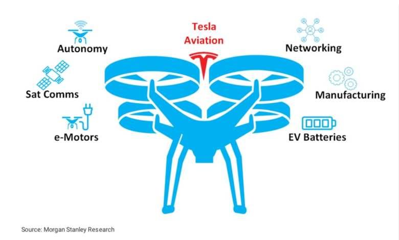 morgan-stanley-cree-que-tesla-podria-entrar-en-el-mercado-de-los-aviones-electricos-evtol