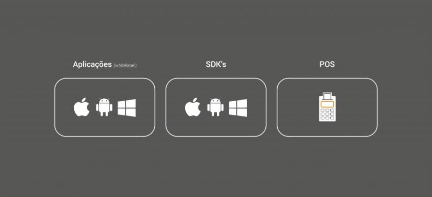 apps-mundo-fisico