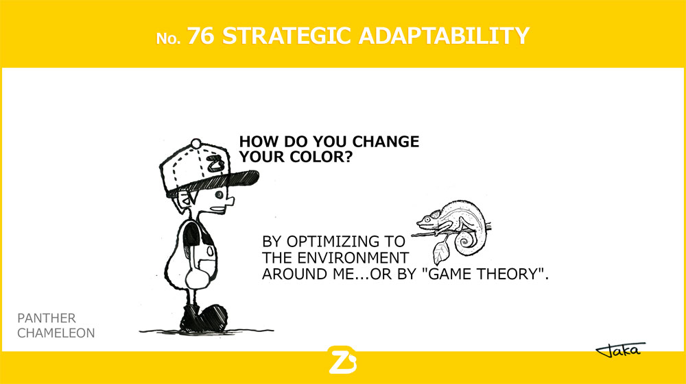 No. 76 STRATEGIC ADAPTABILITY / 戦略的適応能力