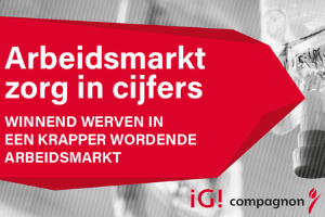 Rapport over de arbeidsmarkt in de zorg van Compagnon en Intelligence Group
