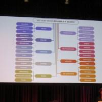 Petra Van Holst met waardenkaart