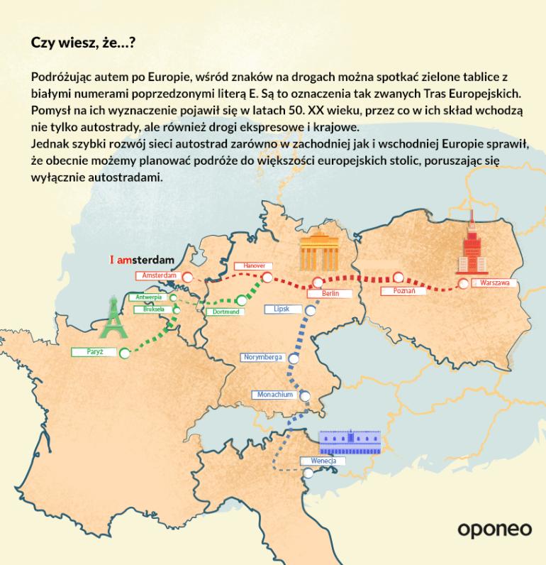 Trasy Europejskie