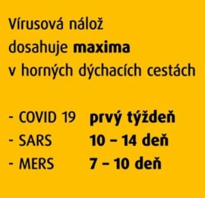 infekce COVID-19