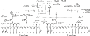 List of Synonyms and Antonyms of the Word: switchgear diagram
