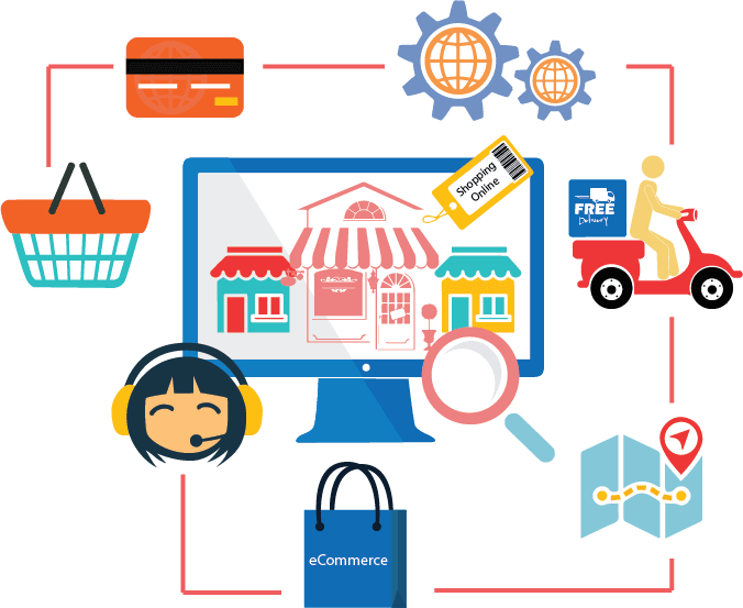 ecommerce store management