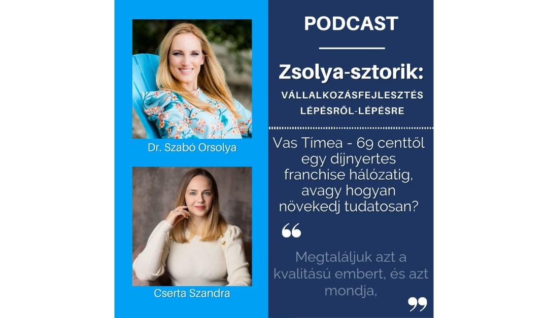 Zsolya sztorik: Vállalkozásfejlesztés lépésről lépésre podcast  – Sikeren innen és túl, őszintén