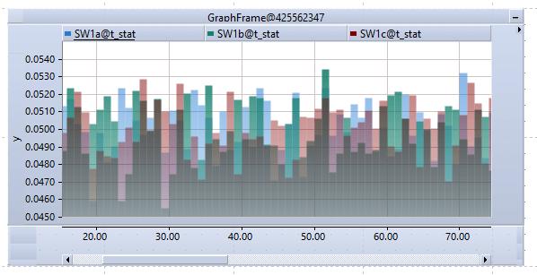 GraphFrameBarOverlay