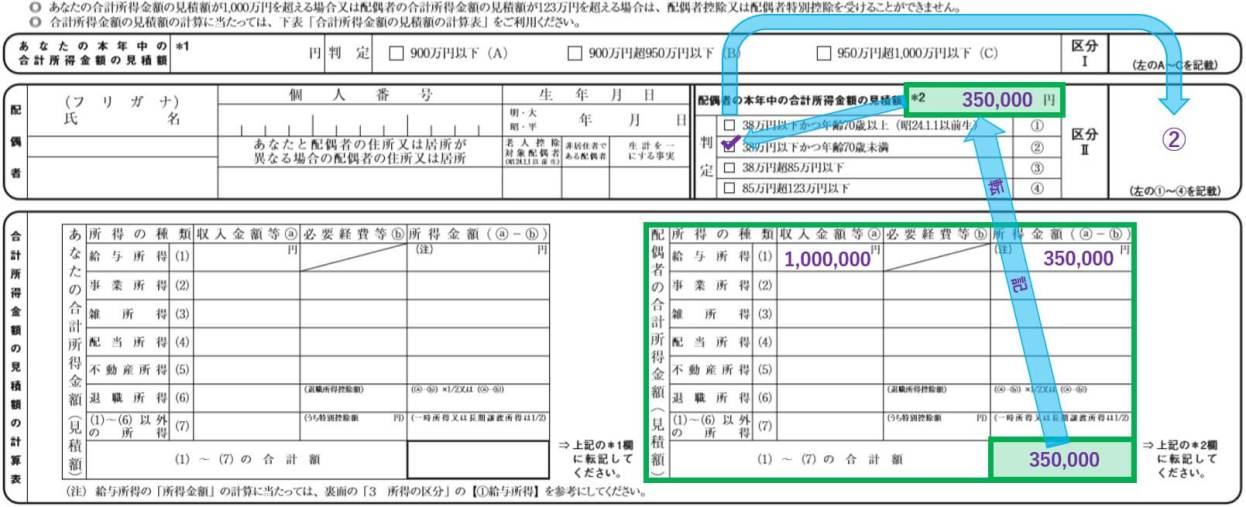 配偶者の合計所得金額2