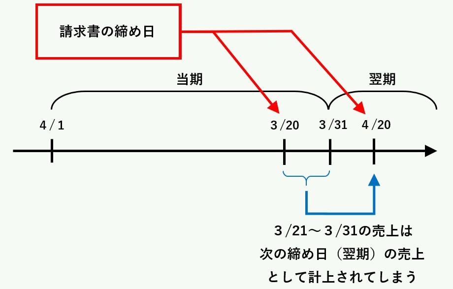 事業年度06_01