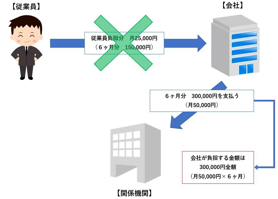 社会保険料負担03