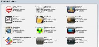 app-top-br