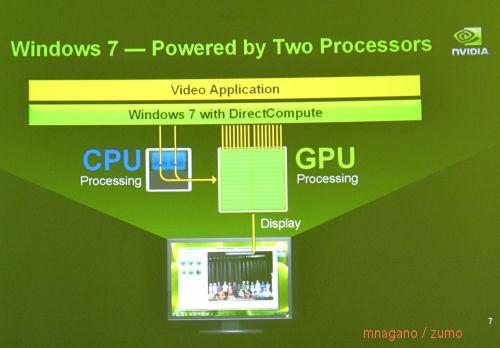 nvidia_directcompute2