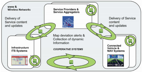 OpenLR_initiative_diagram