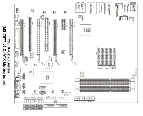 MSI_790FX_diagrama_small