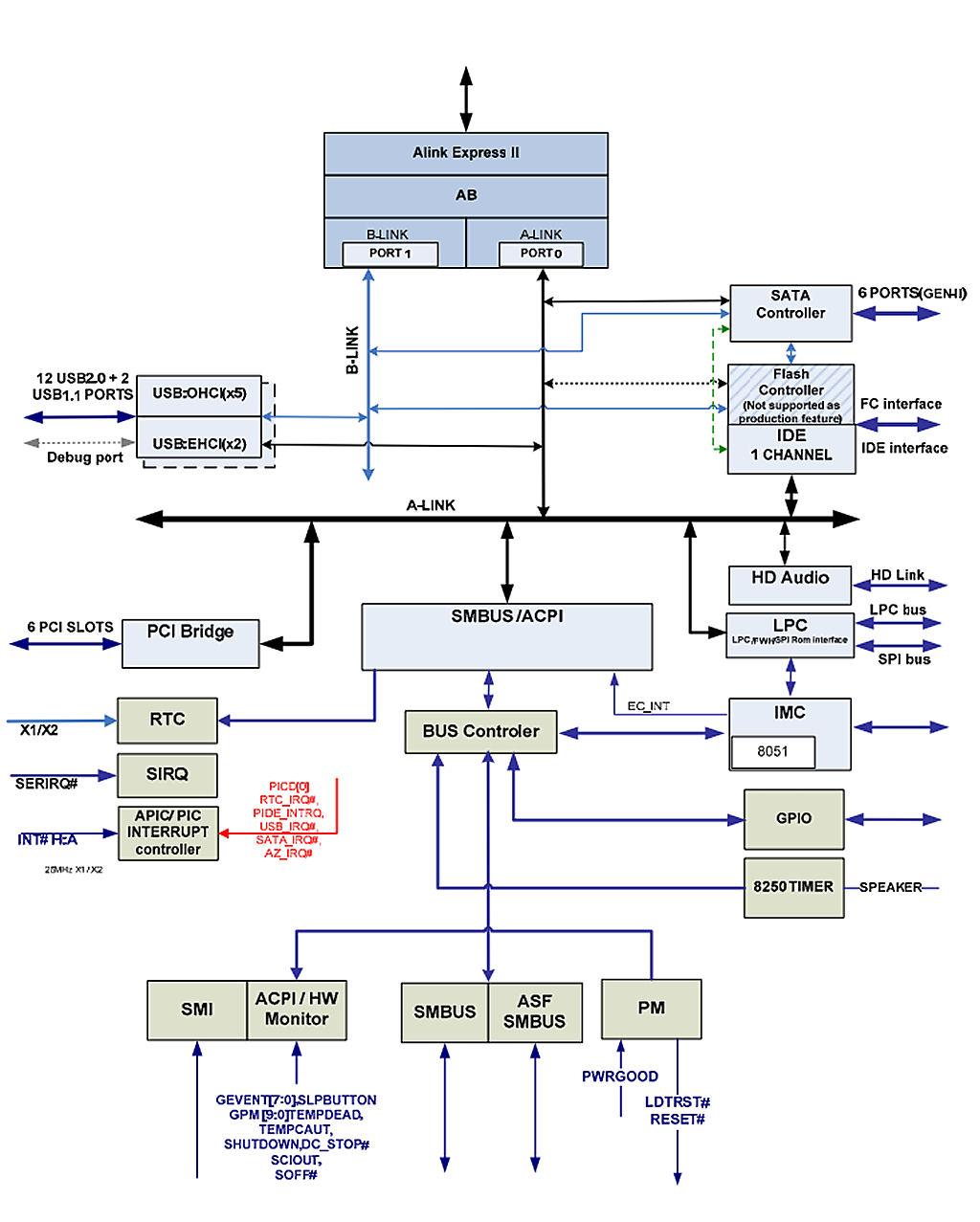 Review Placa Me Pcware Apm80 D3 Ztop Zumo 8051 Circuit Diagram E Ao Contrrio De Outras Placas Que Vimos Recentemente O Soquete Atx Para Processador Da Ainda Do Tipo Mais Simples Com Apenas Quatro Vias