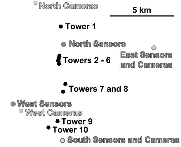 fig-uplights-layout-5km