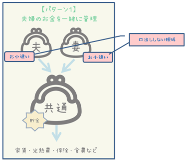【hana家】共働きの家計管理おすすめ画像