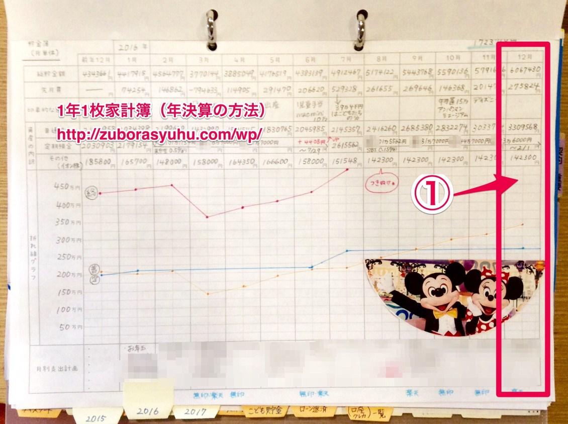 hanaの袋わけ家計簿・年決済の方法は12月を転記するだけ解説画像