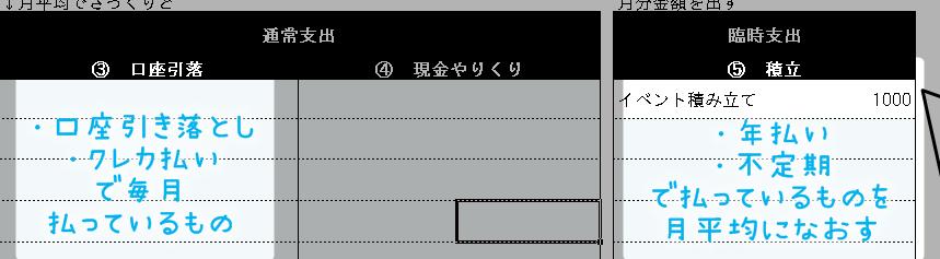 hanaのエクセル予算立てシート書き方解説画像