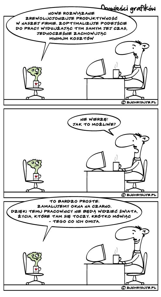 wydajnosc-pracy