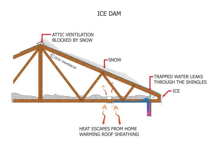 ICE_DAM