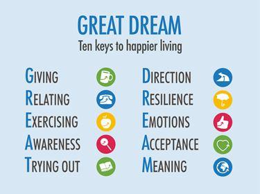 Die zehn Schlüssel zur Lebensfreude von Action for Happiness
