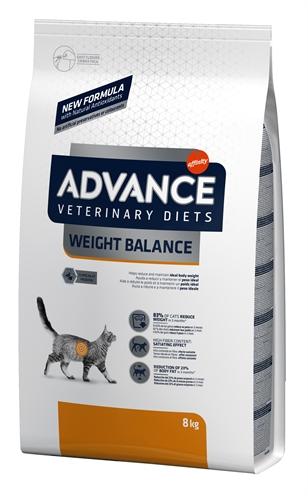 Advance veterinary cat weight balance