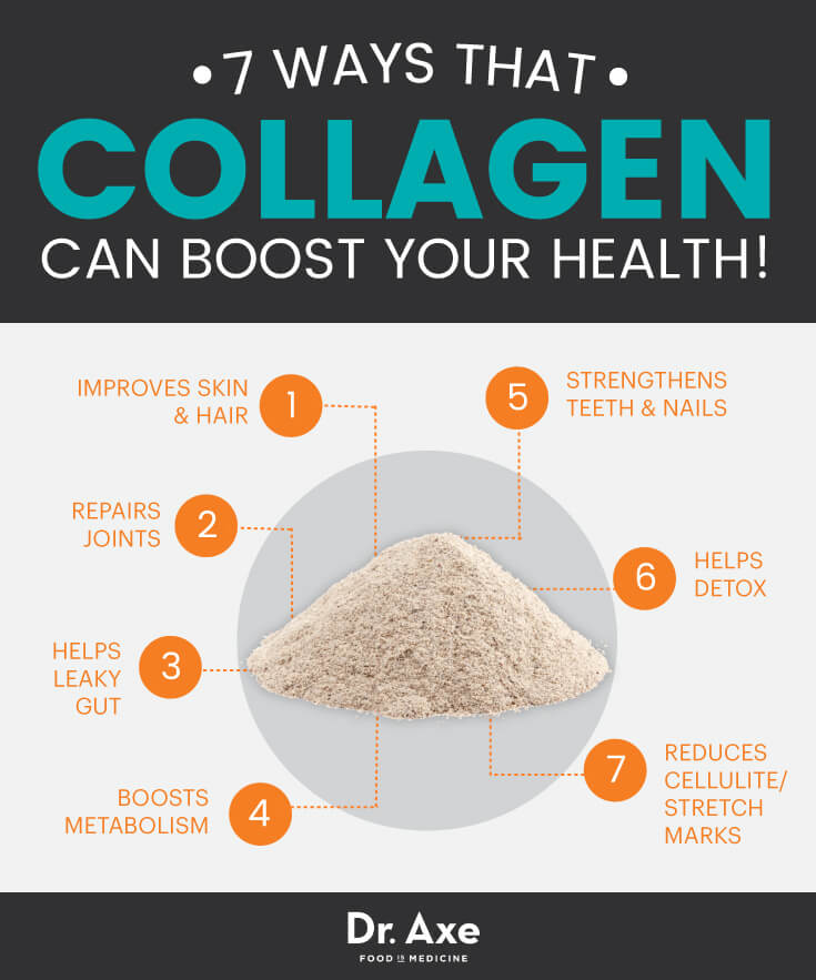 10 Singapore Collagen Boosting Foods To Help You Bao Yang