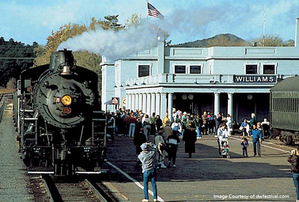 RV Campgrounds Kingman Train