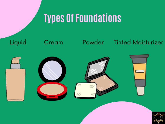 How To Choose A Foundation 02