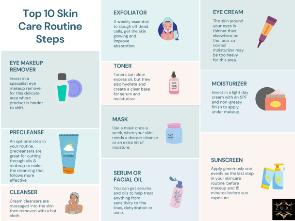 Skin Care Routine Steps
