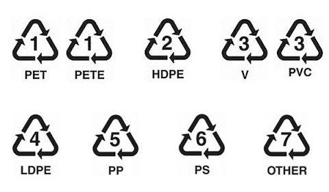plastikoak
