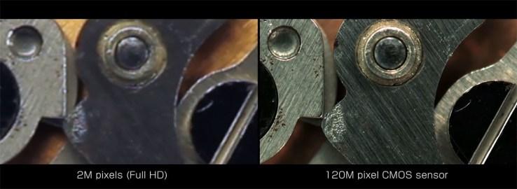 Ezagutzen 120 Megapixel dituen argazki kamera?