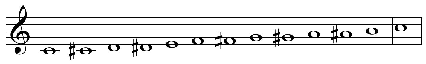 Musikaren zientzia (II): Musika notak eta bibrazio maiztasunak