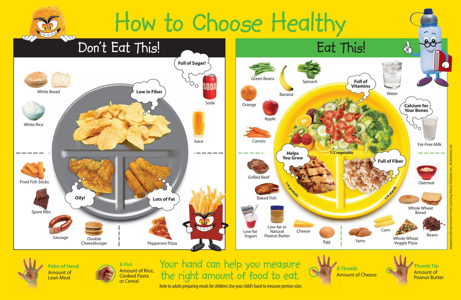 Eat Dont Eat Healthy Food Healthy Foods For Kids Pictures