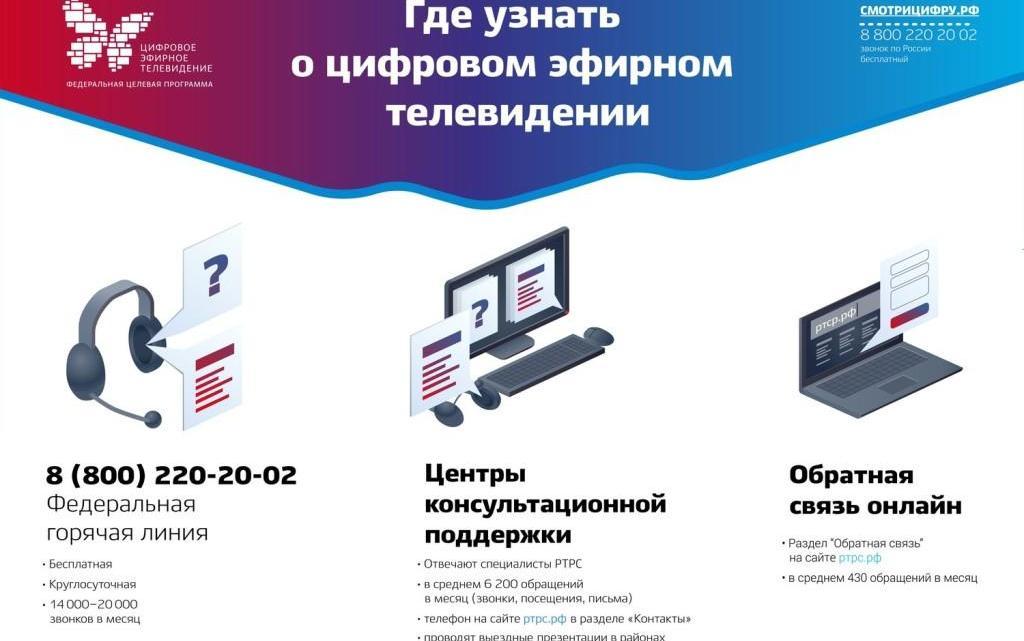 Жители Республики Алтай практически готовы к переходу на цифровое вещание