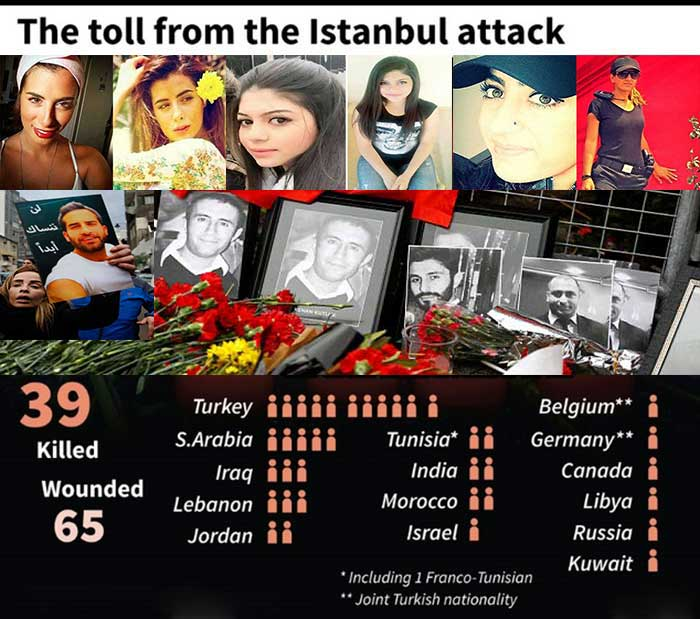 the-toll-from-the-istanbul-attack-0