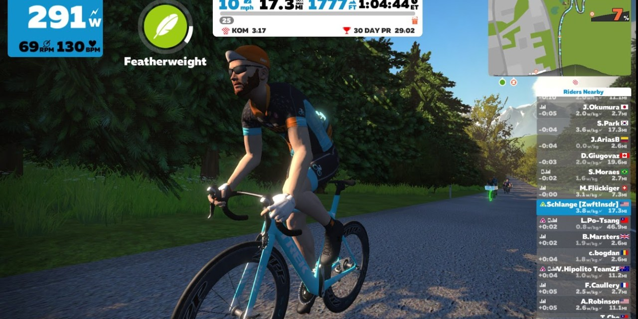 Your Guide to PowerUps in Zwift