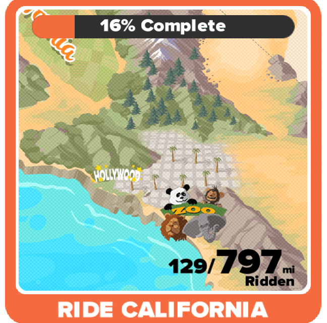 "Zwift ""Ride California"" Challenge Details"