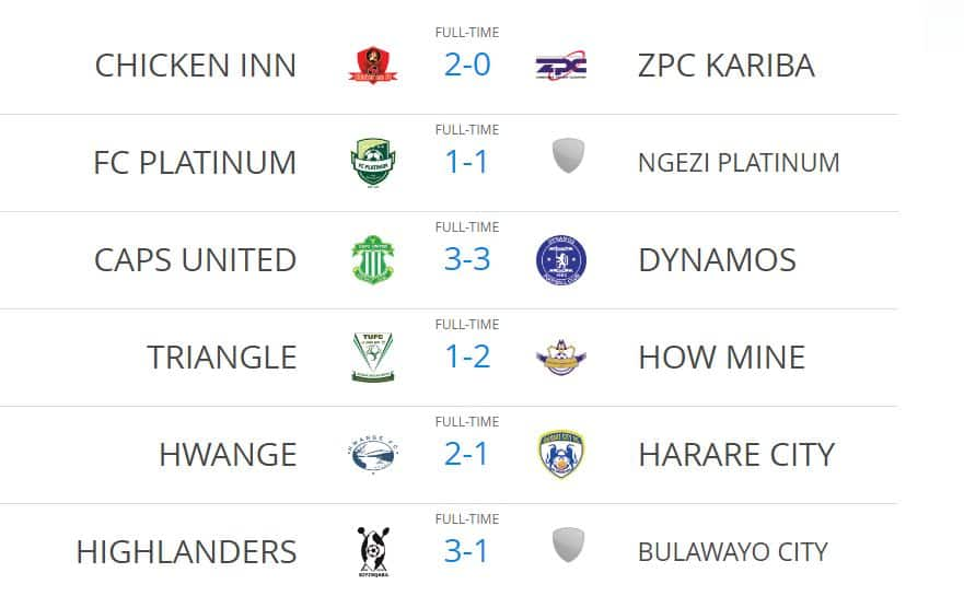 Zimbabwe 'ZPSL' league football results, Log table standings: 16 October 2016