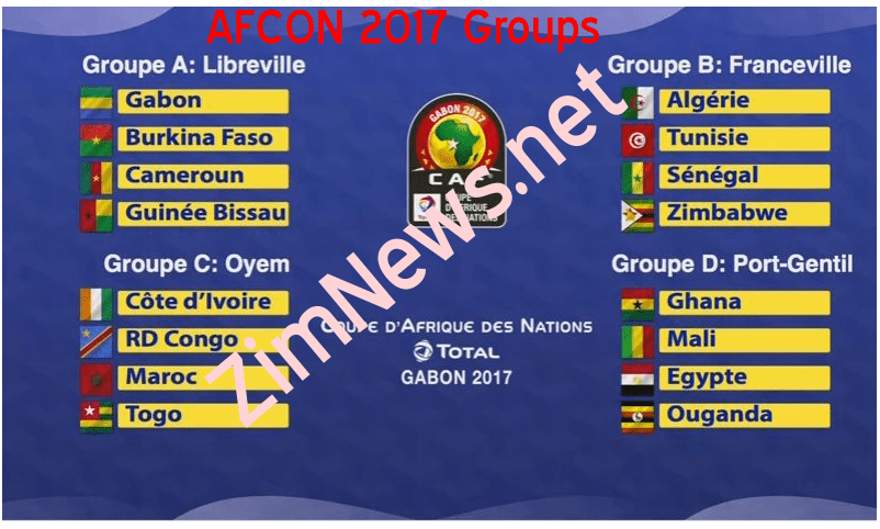 BREAKING: Zimbabwe Warriors Get Algeria, Senegal, Tunisia in AFCON Group of Death ; Africa Cup of Nations 'Gabon' 2017 Finals  Groups Draw