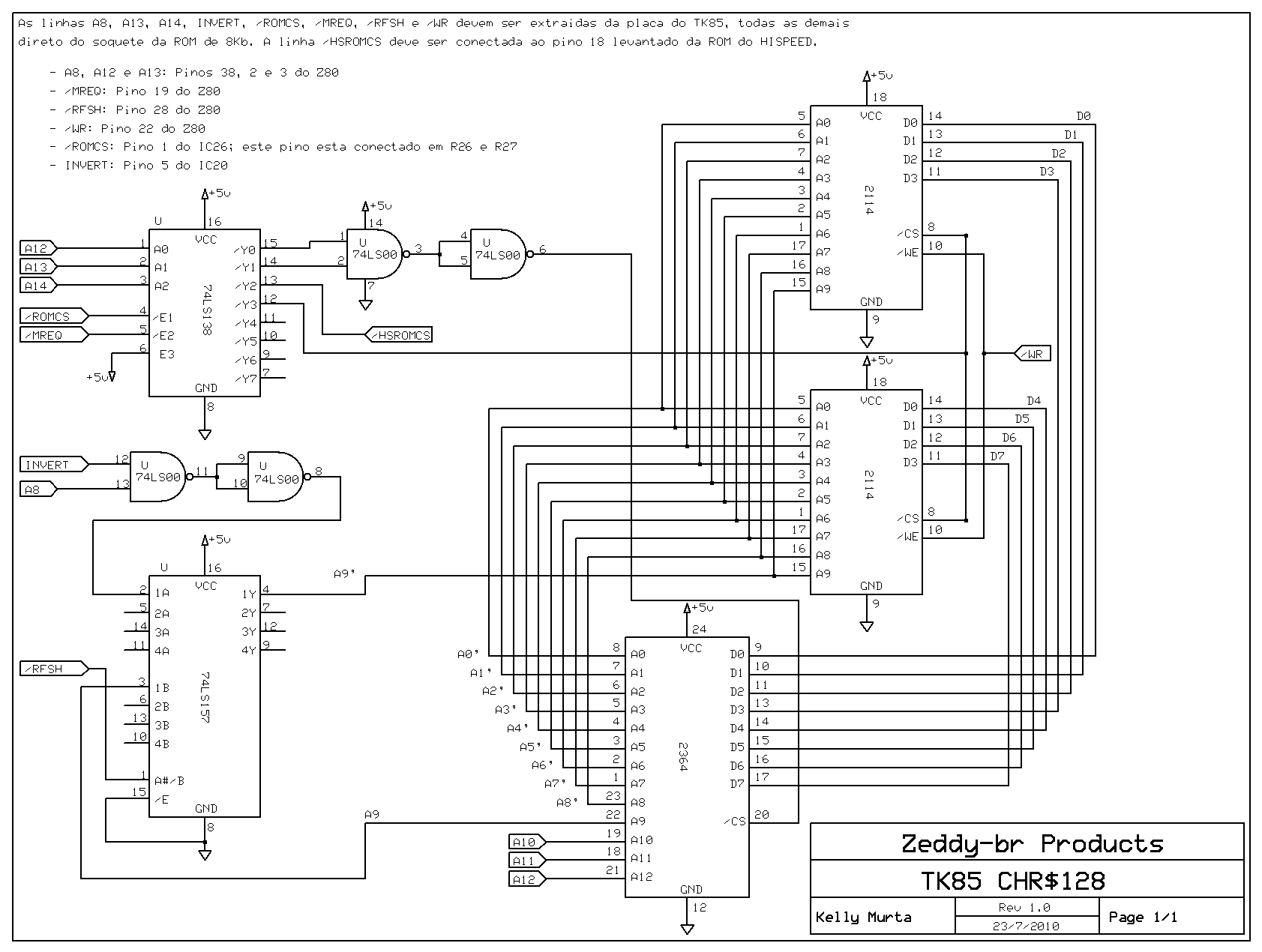 Chroma 81
