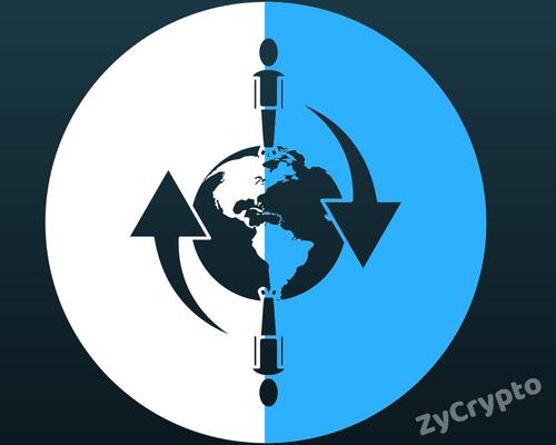 Image result for token swap