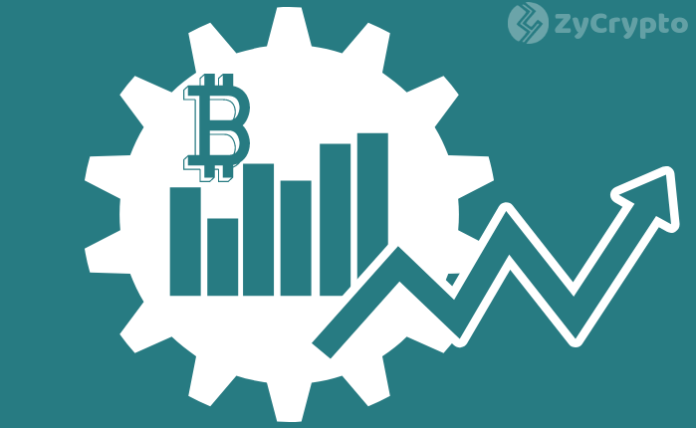 Bitcoin Price Analysis: BTC is Getting Ready for Another Huge Price Hike