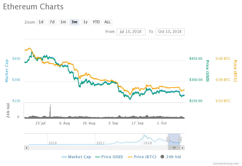 Ripple (XRP) Market Performance Rapidly Outperforming Ethereum, Is ETH Losing Traction?