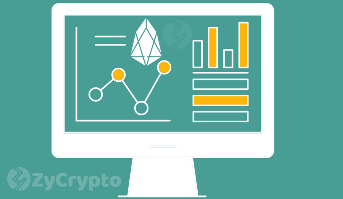 Price Watch: Trend reversal looms as EOS Breaks Into the Bullish Force