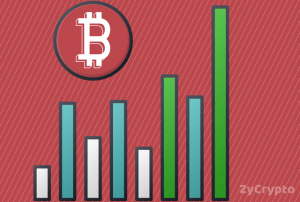 What Trend Will Bitcoin Price Take In 2019
