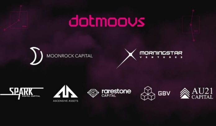 Dotmoovs Raises $840,000 In Its Private Funding