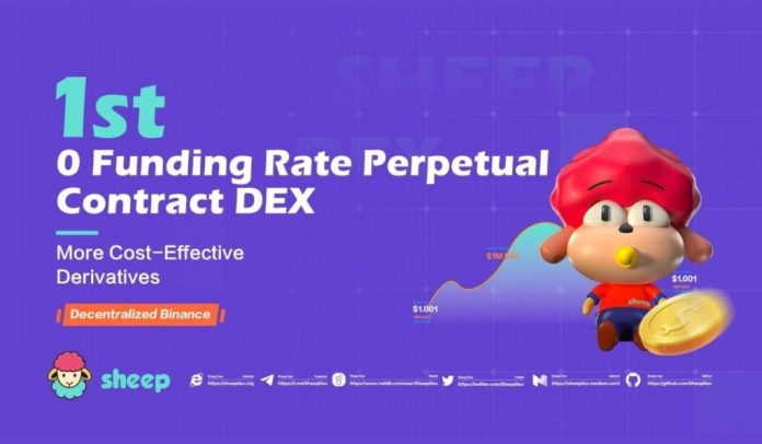 With the ecological outbreak of DeFi derivatives in 2021, what is the potential of SheepDex?